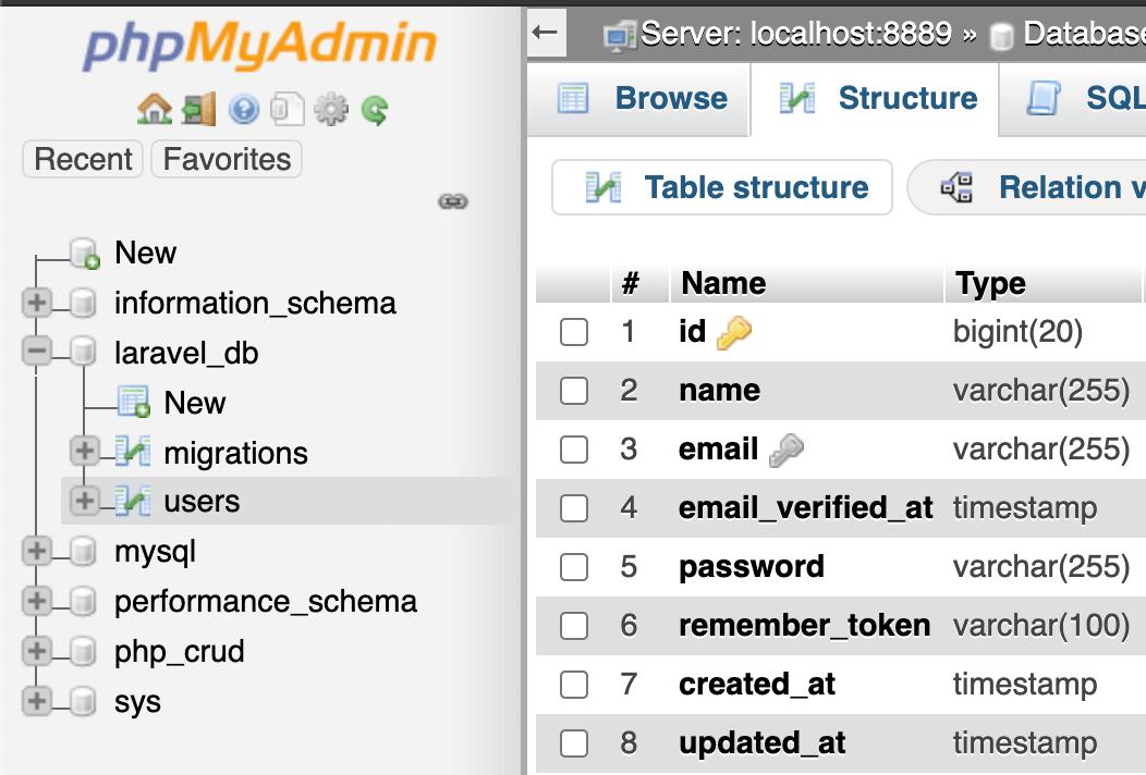 Add User into MySQL Database