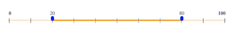 Angular Drag Range Slider